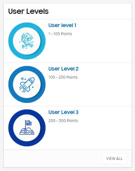 User Levels